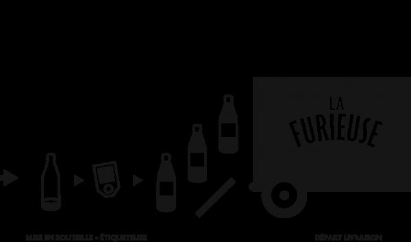 FUR_Etapes_Artboard 27